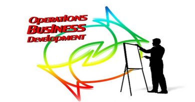 CUSTOMER SEGMENTATION FOR BETTER BUSINESS OPERATIONS