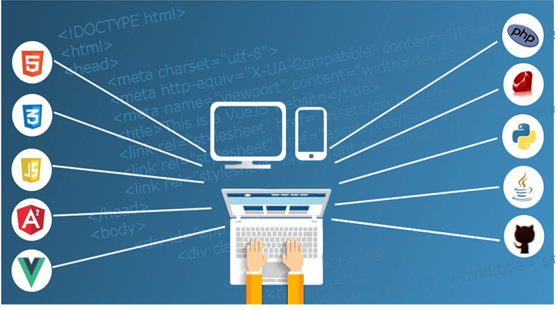 Best Python Framework For Web Development