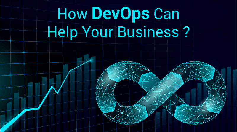 How DevOps Can Help Your Business?